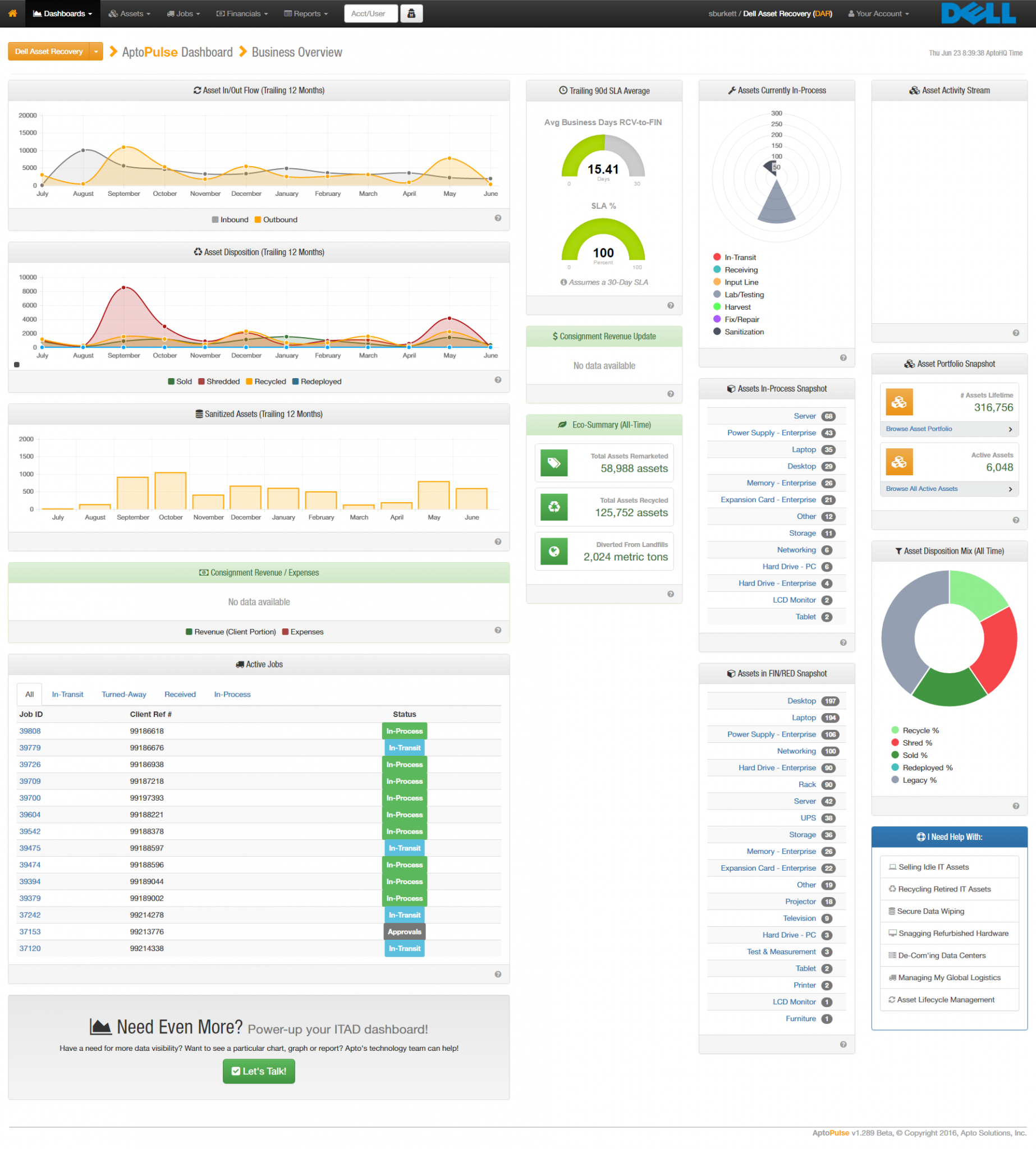 Apto Solutions - AptoPulse Dashboard